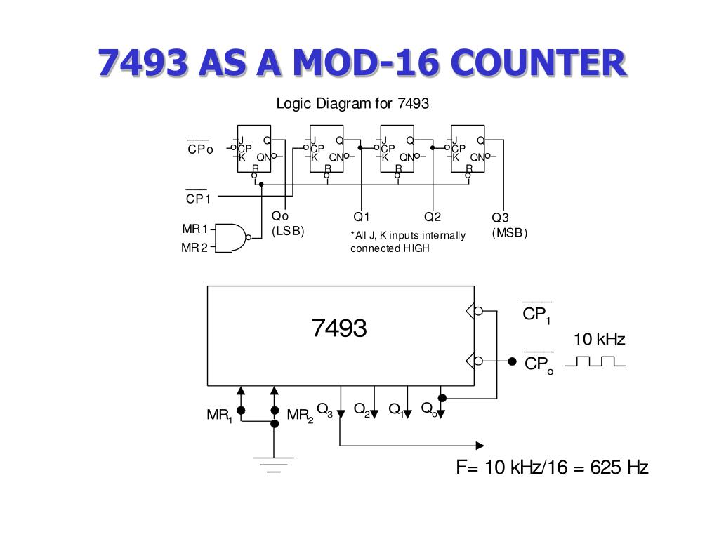 hight resolution of 7493 as a mod 16 counter