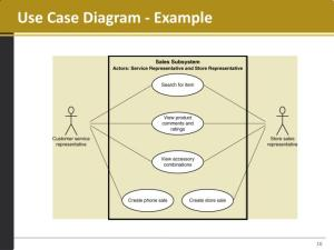 PPT  Use Cases Use Case Diagram PowerPoint Presentation
