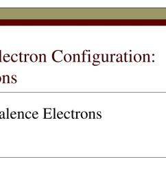 electron configuration ions valence electrons [ 1024 x 768 Pixel ]