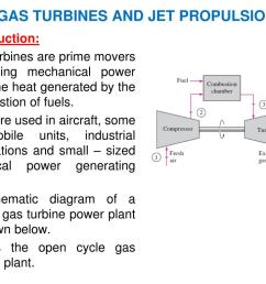 gas turbines and jet propulsion introduction  [ 1024 x 768 Pixel ]