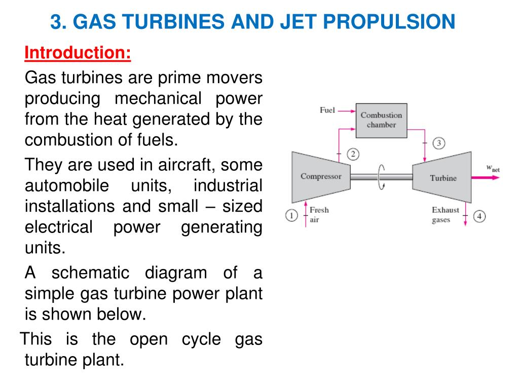 hight resolution of gas turbines and jet propulsion introduction
