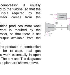 the compressor is usually coupled to the turbine so that the  [ 1024 x 768 Pixel ]