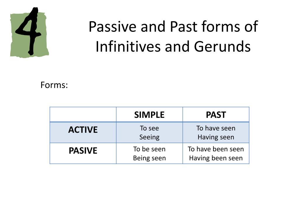 Passive Forms Of Gerunds And Infinitives Exercises