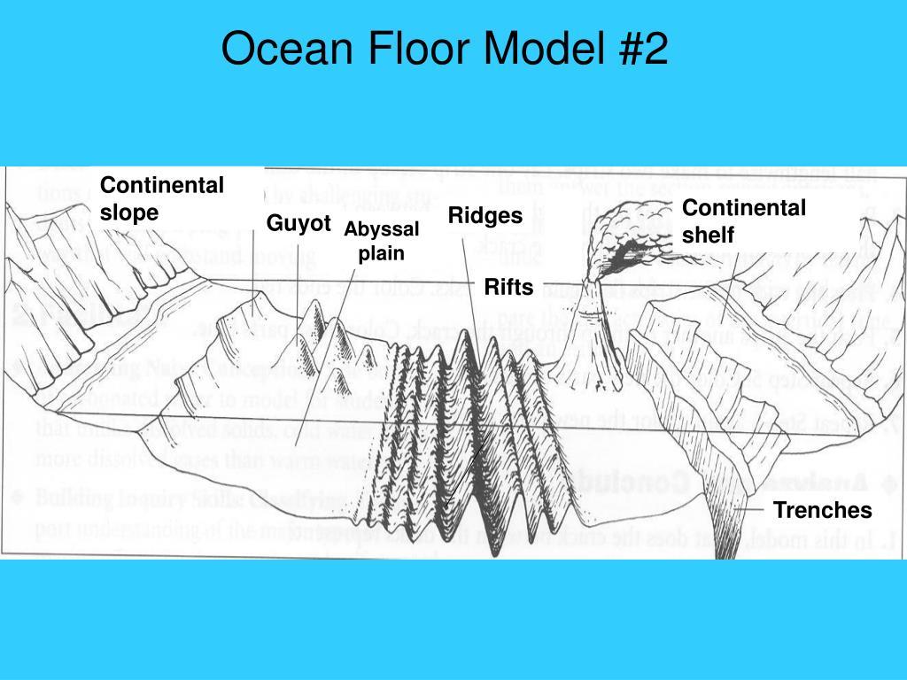 Section 14 2 Ocean Floor Features Worksheet