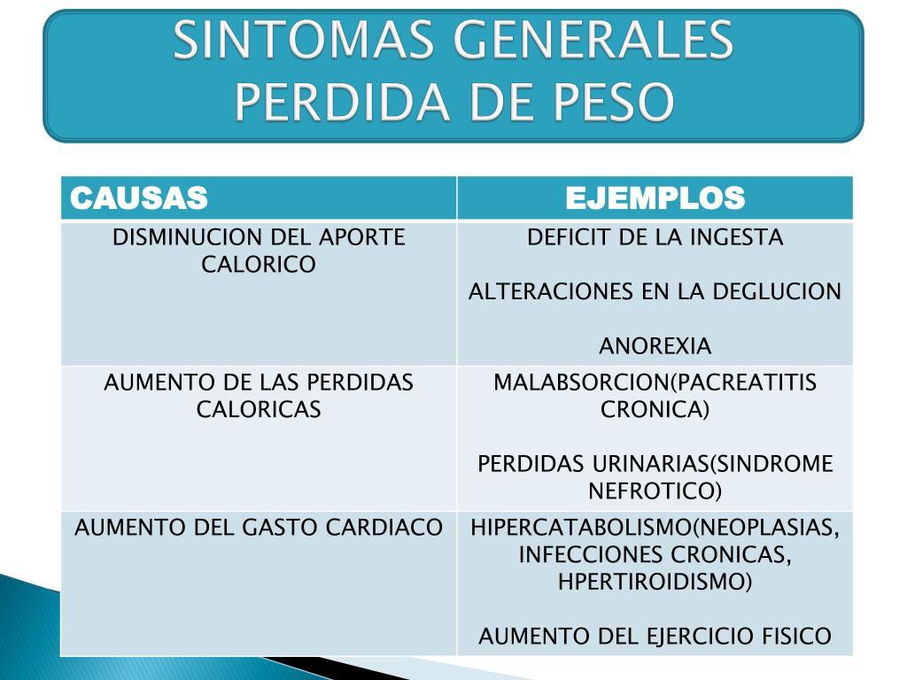 PPT - SEMIOLOGIA MEDICA I PowerPoint Presentation free ...