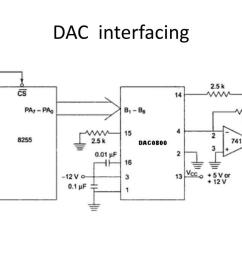 dac interfacing interfacing dac 0800 with an 8086 cpu running at 8mhz and write an assembly language program to generate a saw tooth waveform of period  [ 1024 x 768 Pixel ]