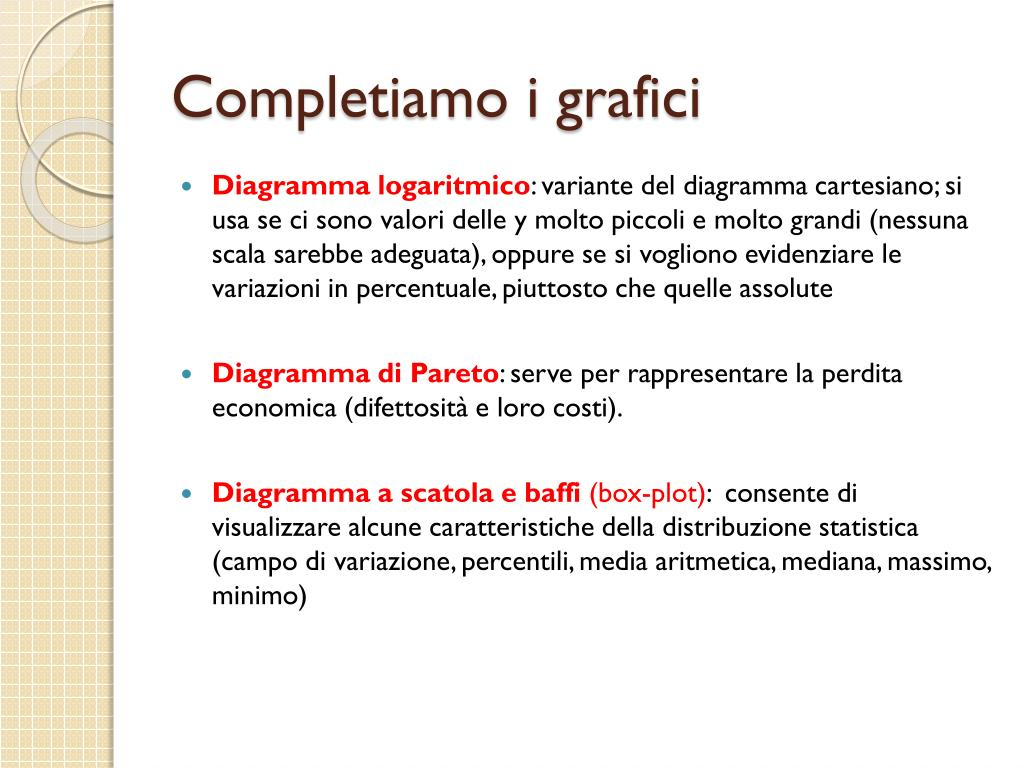 hight resolution of completiamo i grafici n