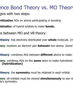 Valence bond theory vs mo  also ppt powerpoint presentation id rh slideserve