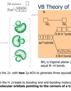 Vb theory of bh also ppt valence bond vs mo powerpoint presentation id rh slideserve
