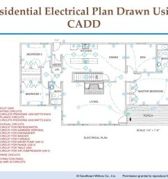 electrical plan table wire management u0026 wiring diagram residential electrical plan electrical plan table wiring [ 1024 x 768 Pixel ]