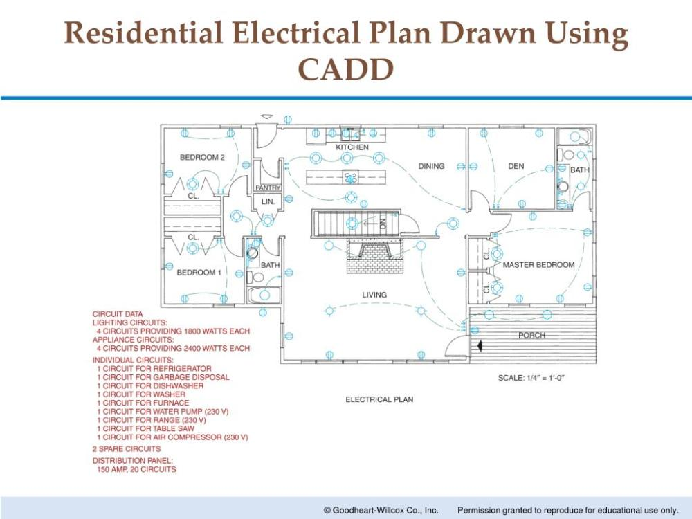 medium resolution of electrical plan table wire management u0026 wiring diagram residential electrical plan electrical plan table wiring