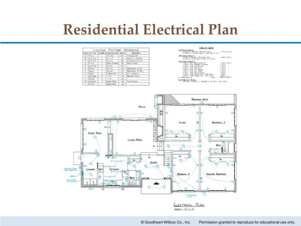 medium resolution of electrical plan image