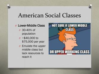 social american class stratification inequality ppt powerpoint presentation middle classes population upper per