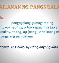 Kailanan Ng Pangngalan Worksheet   Printable Worksheets and Activities for  Teachers [ 768 x 1024 Pixel ]