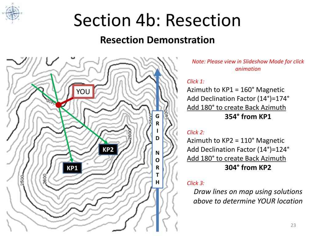 PPT - Land Navigation Overview PowerPoint Presentation. free download - ID:2082163