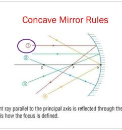 convex mirror ray diagram real image [ 1024 x 768 Pixel ]