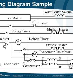 wiring diagram sample water valve solenoid ice maker lamp mullion heater energy saver thermostat defrost timer m defrost heater evaporator fan motor m c s  [ 1024 x 768 Pixel ]