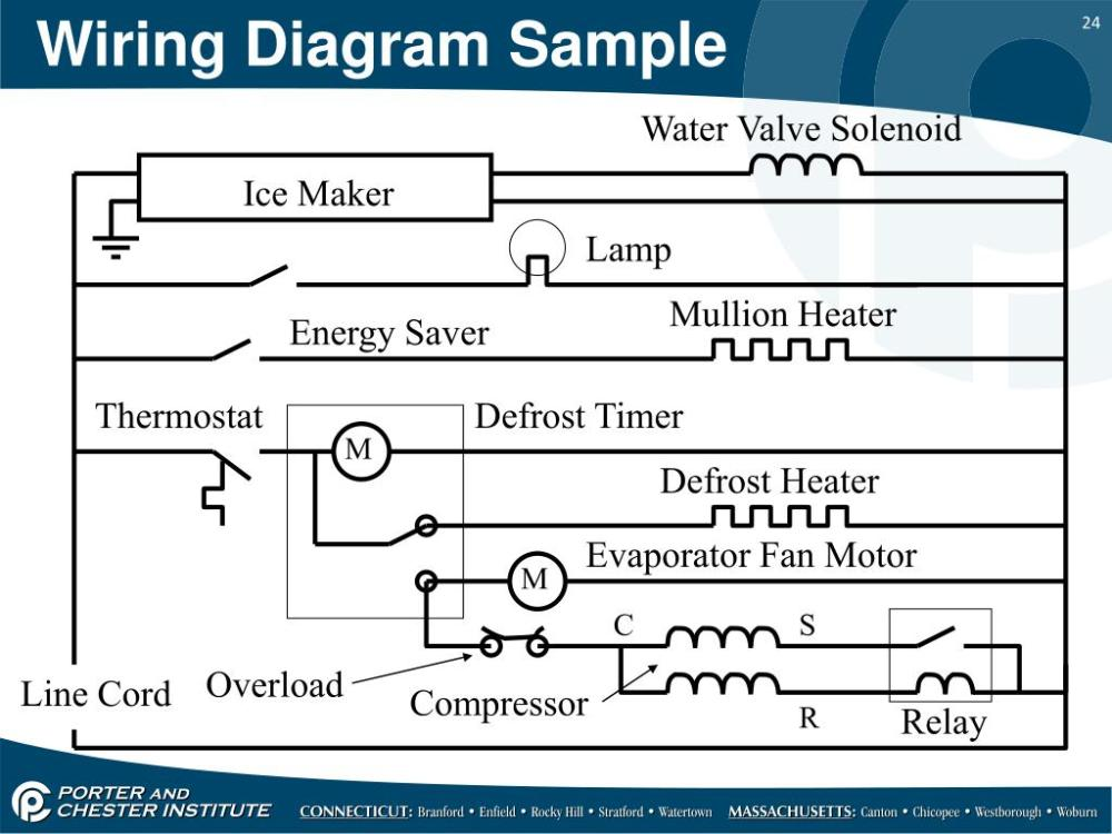 medium resolution of wiring diagram sample water valve solenoid ice maker lamp mullion heater energy saver thermostat defrost timer m defrost heater evaporator fan motor m c s