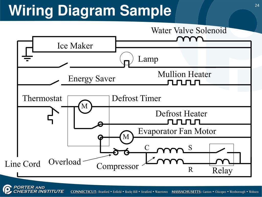hight resolution of wiring diagram sample water valve solenoid ice maker lamp mullion heater energy saver thermostat defrost timer m defrost heater evaporator fan motor m c s