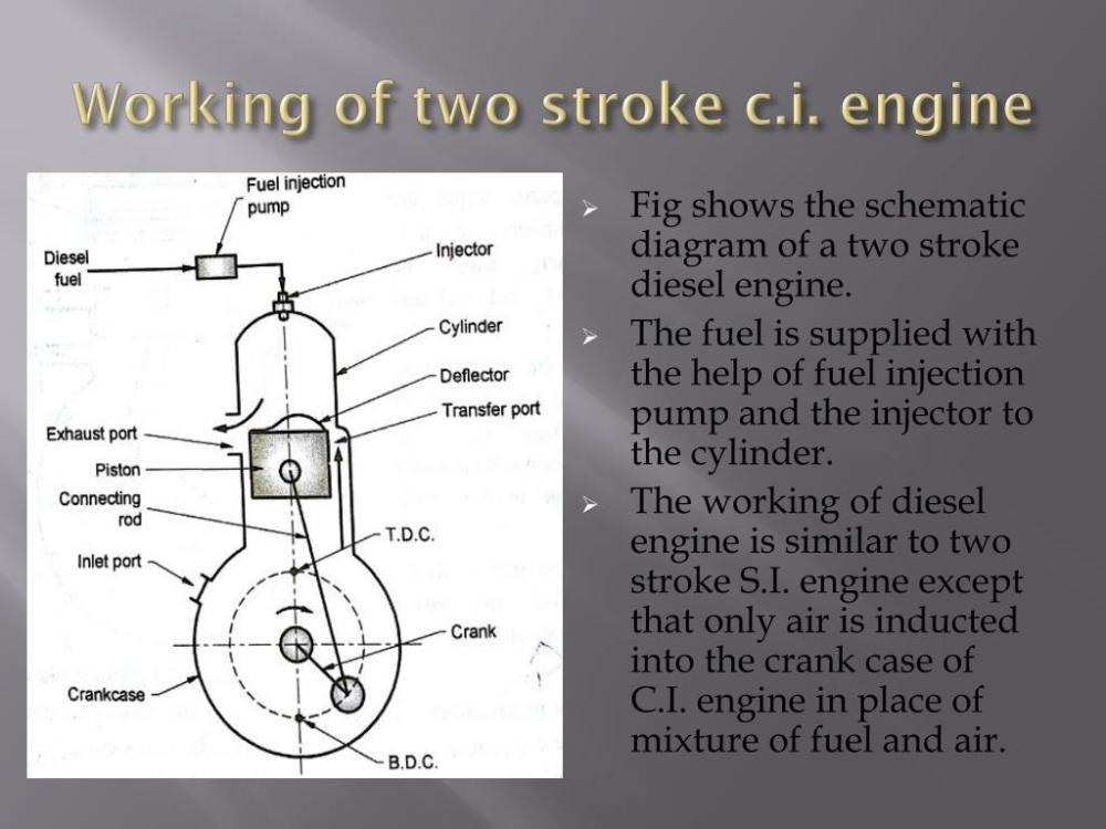 medium resolution of working of two stroke c i engine fig shows the schematic