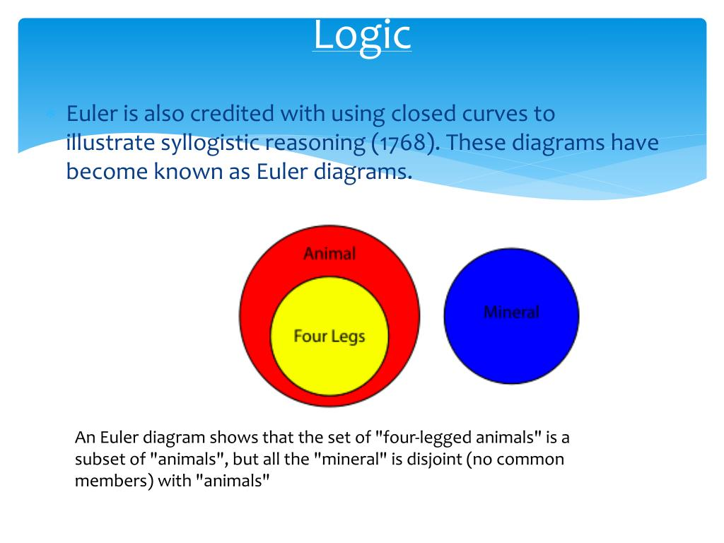 hight resolution of logic an euler diagram shows that the set of four legged animals is a subset of animals but all the mineral is disjoint no common members with