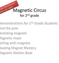 PPT - Magnetic Circus for 2 nd grade PowerPoint Presentation [ 768 x 1024 Pixel ]