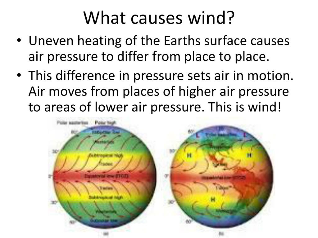 Uneven Heating Of The Earth S Surface Causes