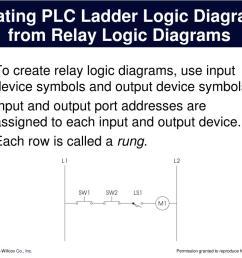 ladder logic diagram symbol [ 1024 x 768 Pixel ]