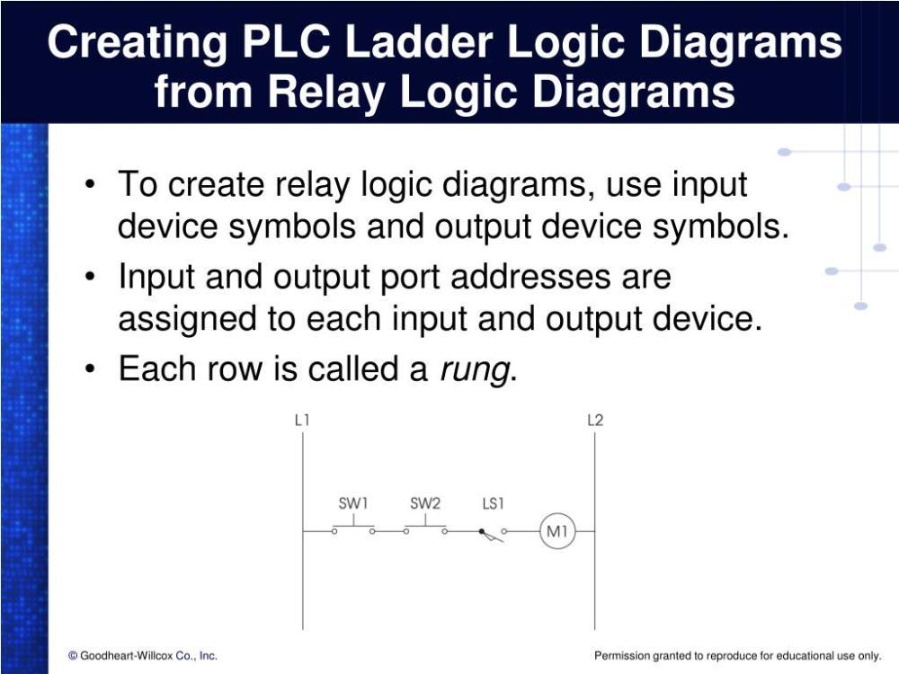 medium resolution of ladder logic diagram symbol