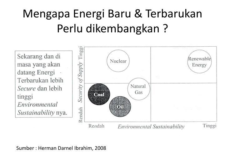 PPT  Disampaikan dalam Kongres Nasional Kedaulatan Energi