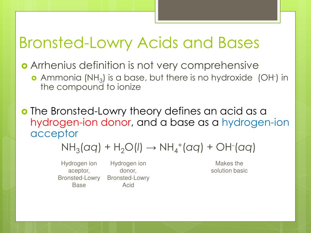 Naming Compounds Practice Problems Naming Acids And Bases