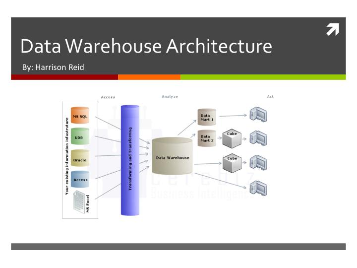 data warehouse architecture diagram with explanation 2006 jeep liberty radio wiring ppt powerpoint presentation id 2285301