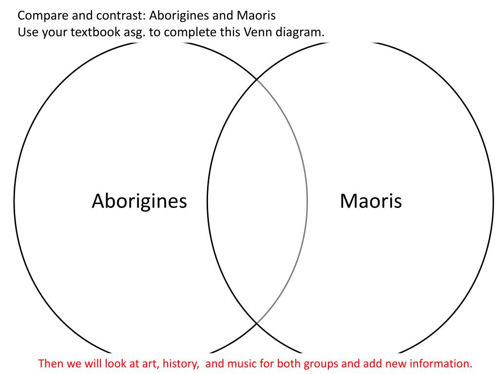 using a venn diagram to compare and contrast dsl jack wiring ppt aborigines maoris use your textbook asg complete this powerpoint presentation