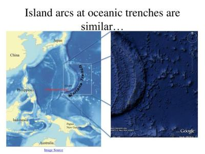 "PPT - Supplement to ""Ocean Features"" PowerPoint ..."