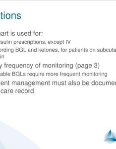 The chart is used for also ppt adult standardised subcutaneous insulin prescribing rh slideserve