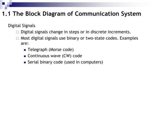 small resolution of 1 1 the block diagram of communication system