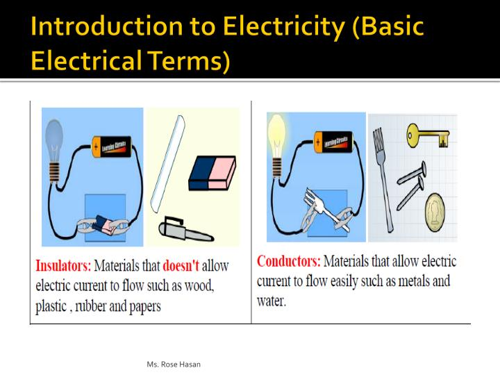 Introduction To Electric Circuits Inbunden