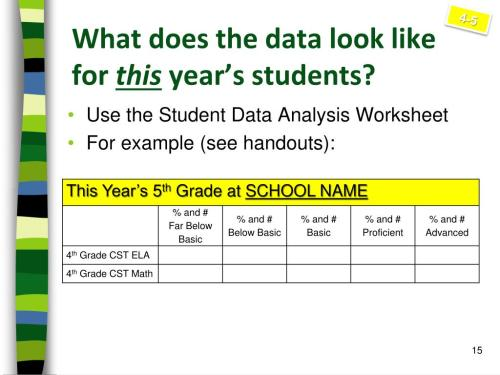 small resolution of PPT - Accessing and Analyzing Student Data PowerPoint Presentation