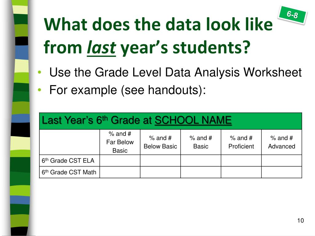 hight resolution of PPT - Accessing and Analyzing Student Data PowerPoint Presentation