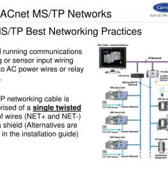 ms tp wiring diagram wiring diagram bacnet network mstp wiring [ 1024 x 768 Pixel ]