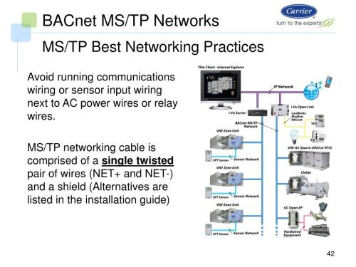 small resolution of ms tp wiring diagram wiring diagram bacnet network mstp wiring