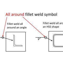 all around fillet weld symbol powerpoint ppt presentation [ 1024 x 768 Pixel ]