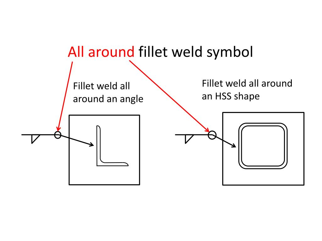 hight resolution of all around fillet weld symbol powerpoint ppt presentation