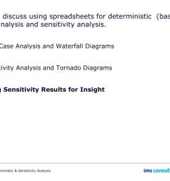 we will discuss using spreadsheets for deterministic base case analysis  [ 1024 x 768 Pixel ]