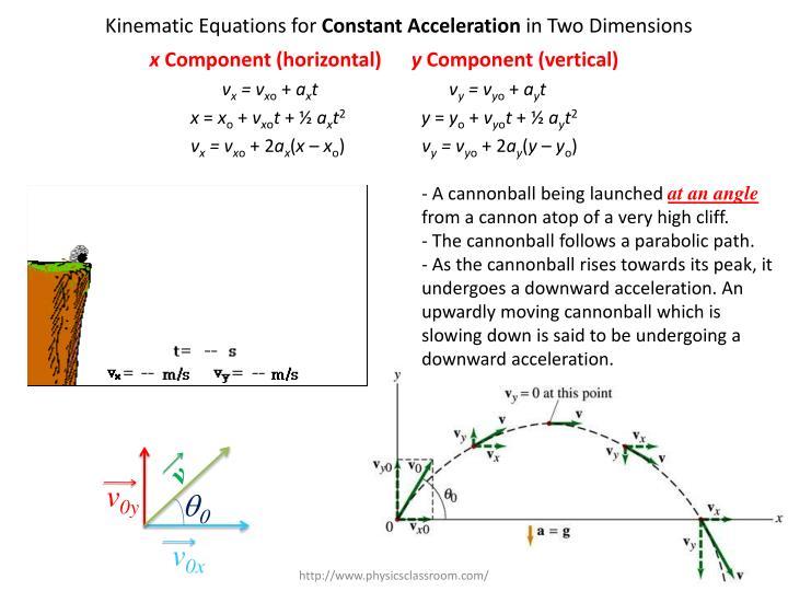 Kinematics Equations Physics Classroom - Tessshebaylo