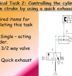 practical task 2 controlling the cylinder return stroke by using  [ 1024 x 768 Pixel ]