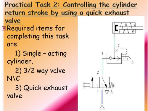 small resolution of practical task 2 controlling the cylinder return stroke by using