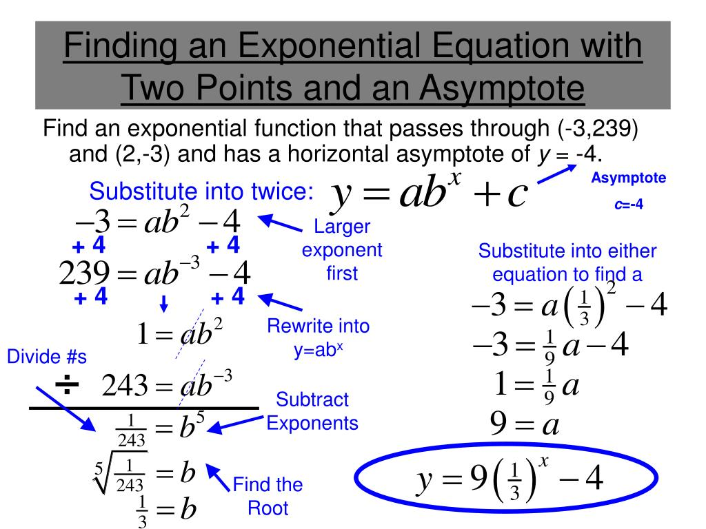 Writing Exponential Equations Given Two Points Worksheet