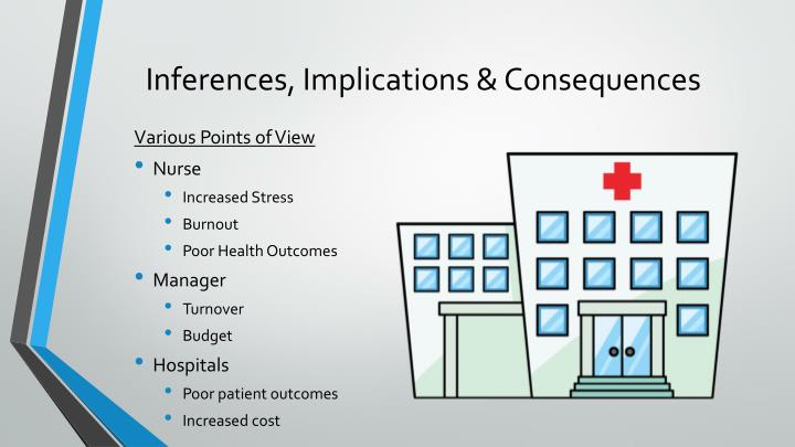 Ppt Why Do Nurses Eat Their Young Powerpoint