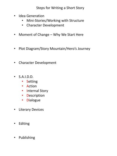 small resolution of  character development moment of change why we start here plot diagram story mountain hero s journey character development s a i d d setting